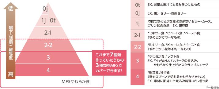 神奈川県は横浜市でプロ家庭教師をしているごん太が運営しているサイトですオリジナルの学習用教材と授業中の面白エピソードの2つをご紹介していますので楽しみながら勉強することができますよ